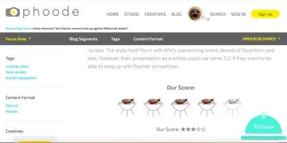 Phoode.com Online Food Photography Platform Blog Post Design
